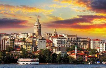 Türkiye'nin en yaşanabilir şehirleri!