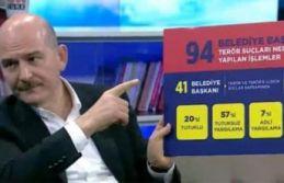 İstanbul ve Ankara'ya kayyum yok!