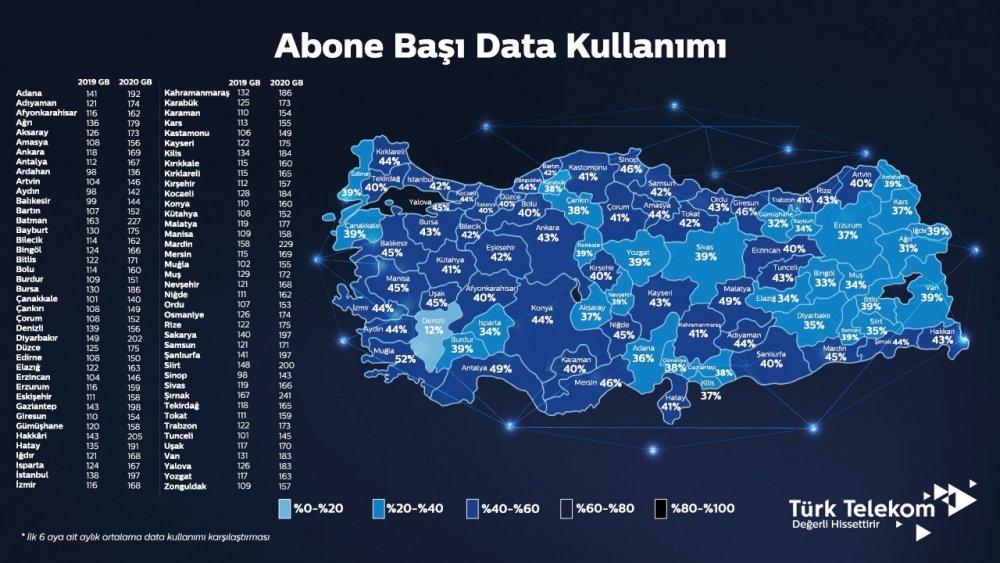 internet data kullanım haritası
