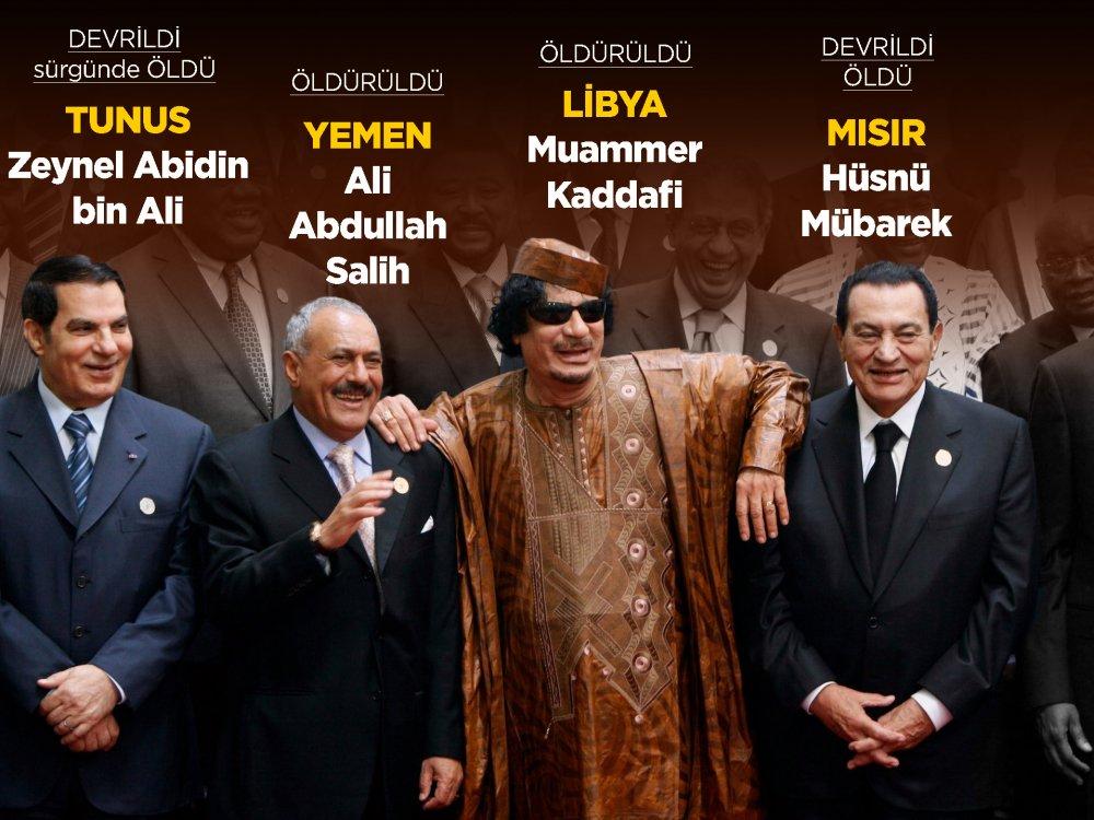 Arap Baharı devrik liderler Tunus Zeynel Abidin bin Ali Yemen Ali Abdullah Salih Libya Muammer Kaddafi Mısır Hüsnü Mübarek