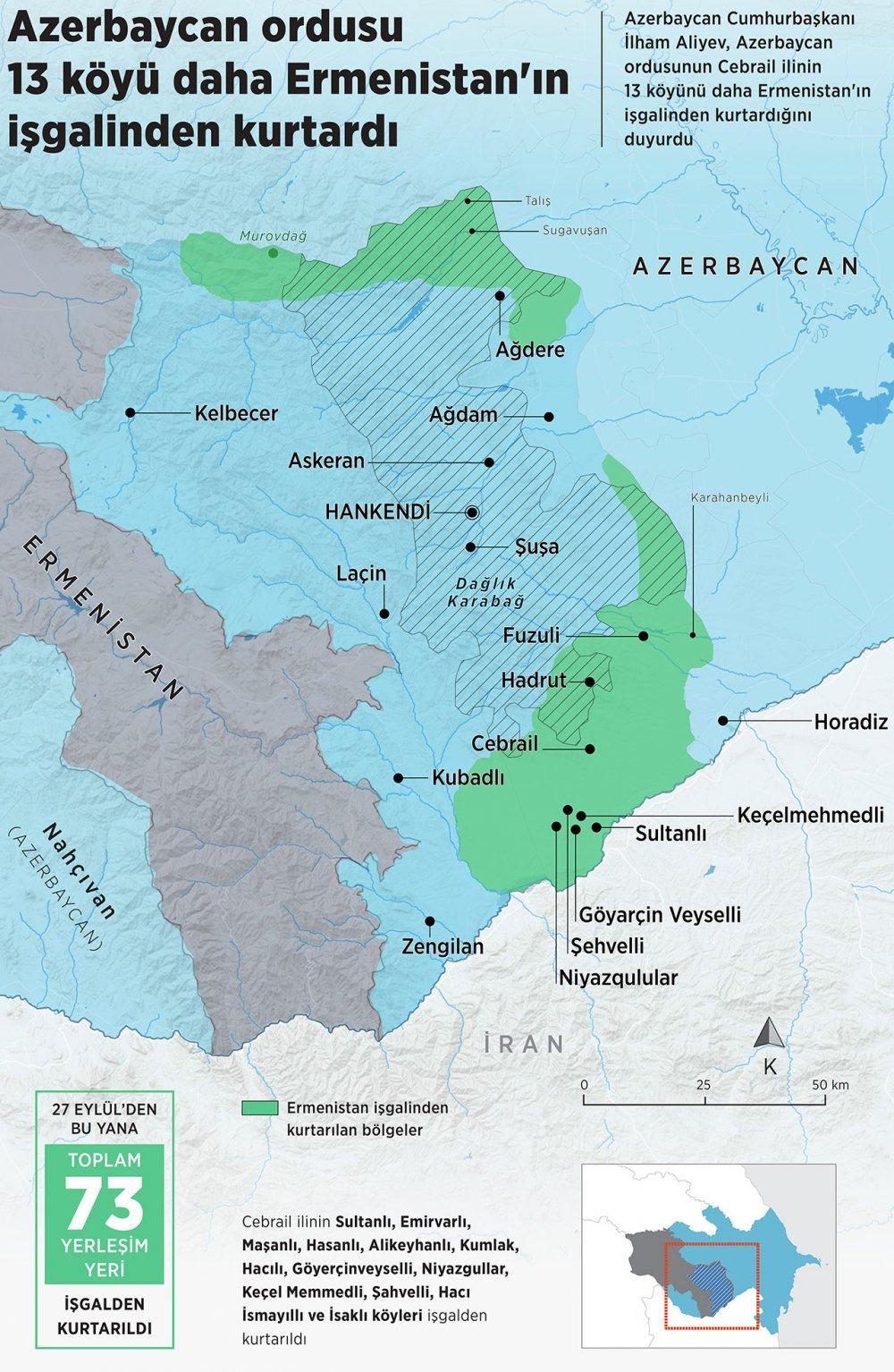 azerbaycan işgalden kurtardığı topraklar